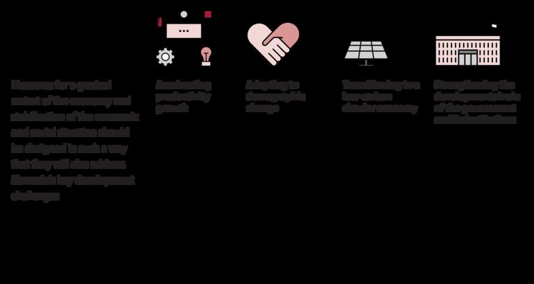 Slovenia's key development challenges